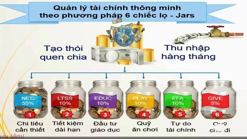 quan-ly-tai-chinh-theo-nguyen-tac-6-chiec-lo