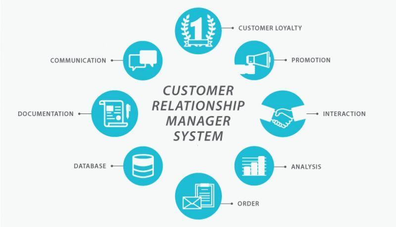 CRM phần mềm quản lý nhân sự hiệu quả